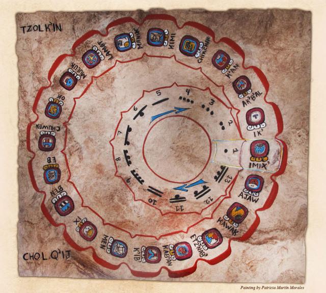 Posvátný mayský kalendář Tzol'kin